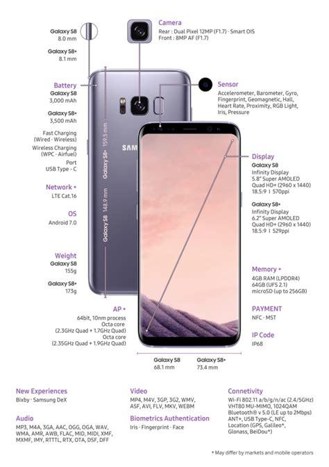Harga Samsung S8 Resmi samsung galaxy s8 spesifikasi indonesia deteksi gadget
