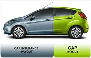 gap insurance new car what is gap insurance definition and overview advisoryhq