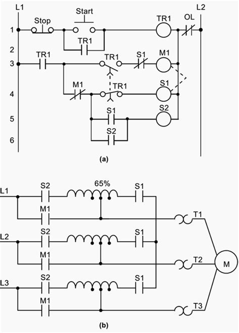 PLC application for reduced voltage-start motor control