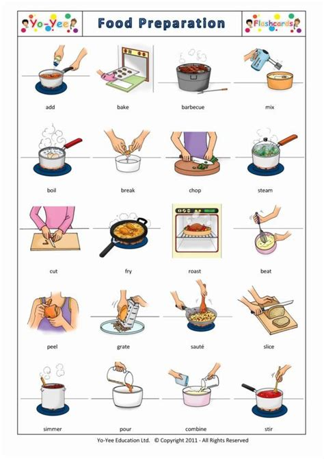 cooking vocabulary worksheet food preparation and cooking flashcards for