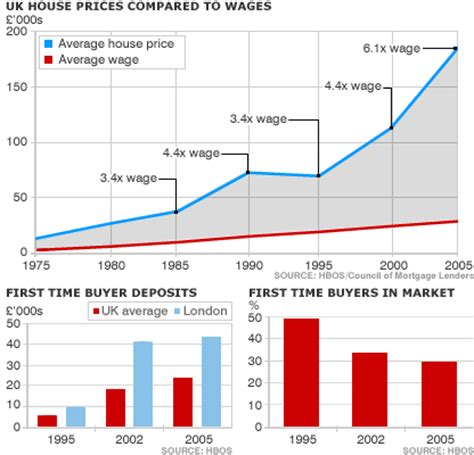 house prices is this just a blip 171 singletrack forum