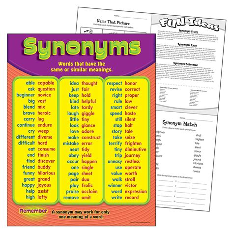 synonyms for synonyms learning chart trendenterprises
