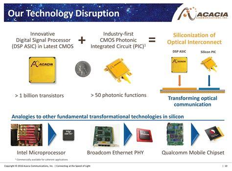 photonic integrated circuit intel slide 10