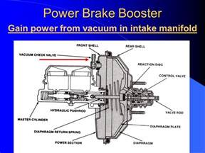 Vacuum Brake System Seminar Ppt Automotive Braking Systems Ppt