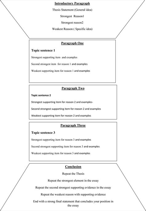 Format Of An Academic Essay by Resume Exles Templates 2016 Essay Academic Writing Exles Essay Academic Writing