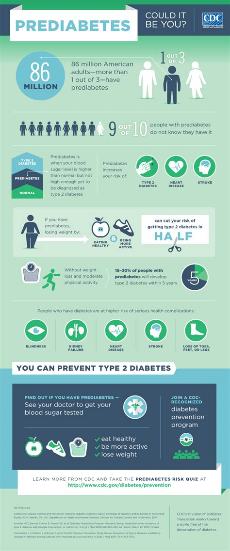 statistics report data statistics diabetes cdc