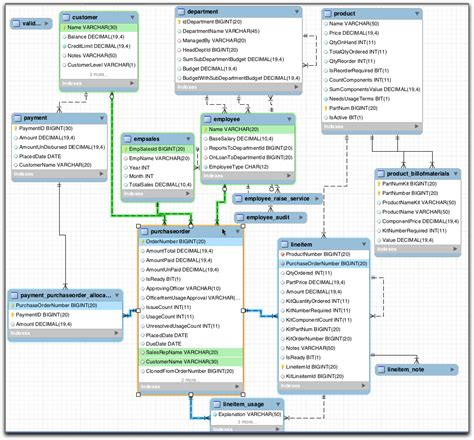 database table design 10 best images of data hierarchy diagram data structure diagram hierarchy data structure and
