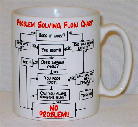 personalised office desk gifts problem solving flow chart mug can be personalised funny