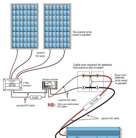 simple solar power diagram real madrid master soccer