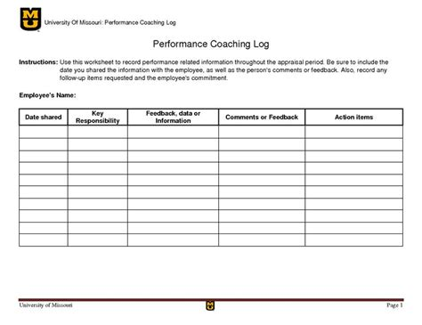 coaching templates for managers 46 best images about working smarter on