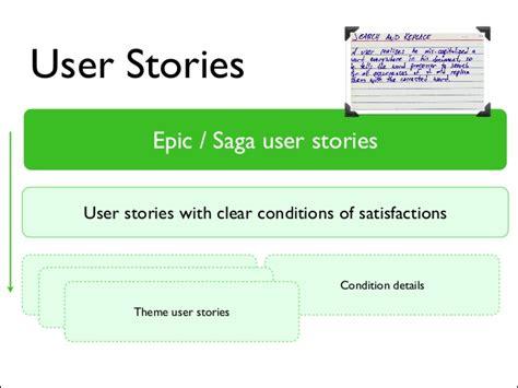 themes epics user stories personas scenarios user stories