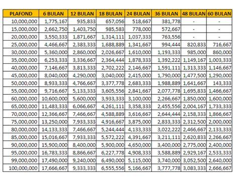 Safety Box Di Bank Bri Bunga Pinjaman Bank Bri 2017 Busnet Scrypto