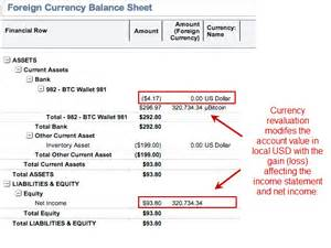 Bitcoin balance sheet at currency revaluation 1 20131214 1