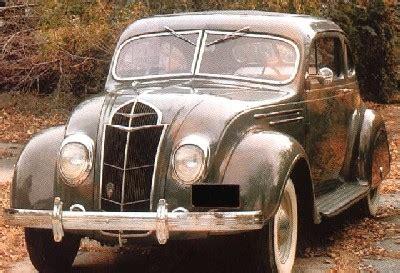 Desoto County Ms Warrant Search Fort Desoto Weather 1960 Desoto Adventurer Condos For Rent Near Desoto Hotel