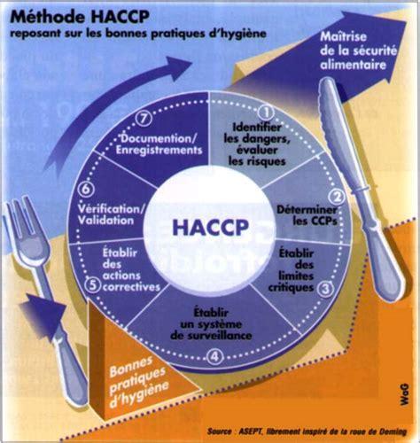 igiene alimentare haccp actualit 233 s haccp en lorraine 2 aphysio