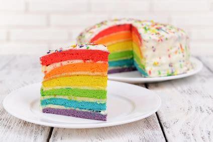 kuchen backen mit lebensmittelfarbe was ist ein papageien kuchen backen mit meincupcake de