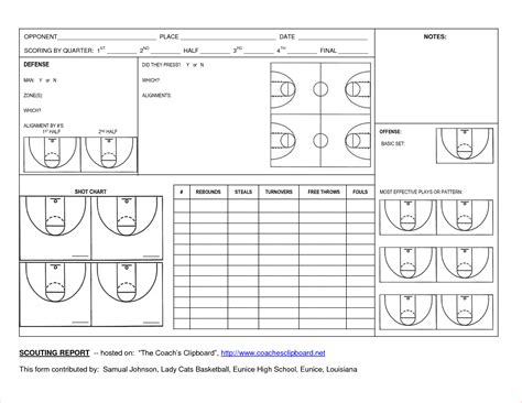 defensive scouting report template printable basketball scouting forms related keywords