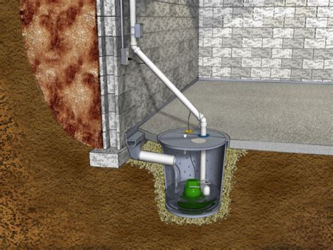 sump pumps flooded basements replace repair sump