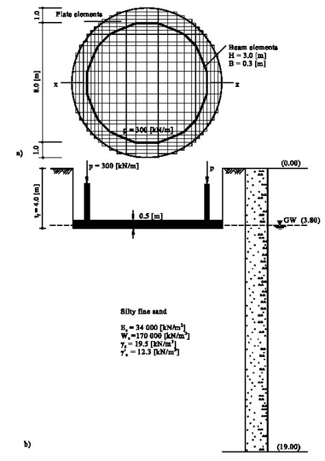 design application of raft foundation by j a hemsley exle 4 design of a circular raft for a cylindrical core