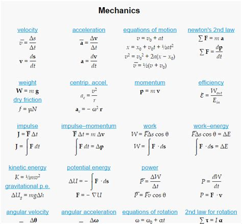 magnetism clipart physics equation pencil   color magnetism clipart physics equation