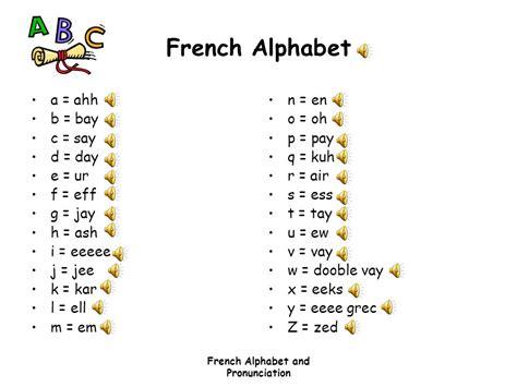 a b c to z in french french alphabet dr odd