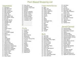 vegan grocery list template vegan grocery list chore schedule template