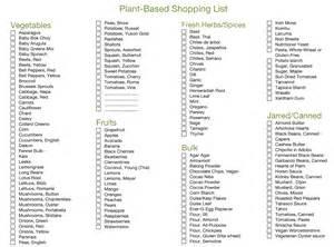 plant based grocery shopping spiritplate