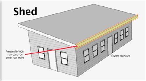 cobertizo de zinc general roof inspection spanish internachi