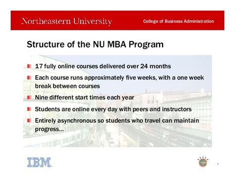Mba Courses Discount by Retaining And Developing High Potential Managers In