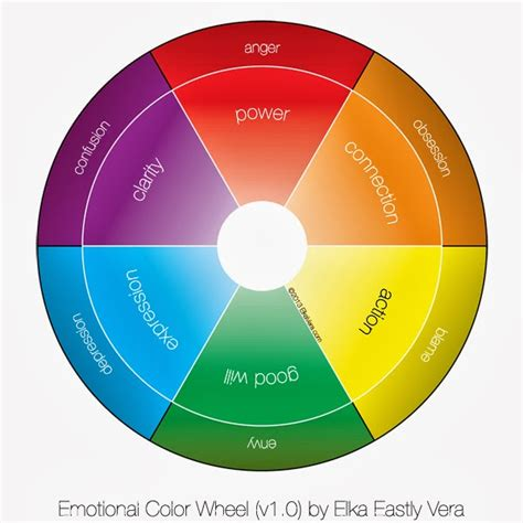 emotions color wheel elka s emotional color wheel v1 0