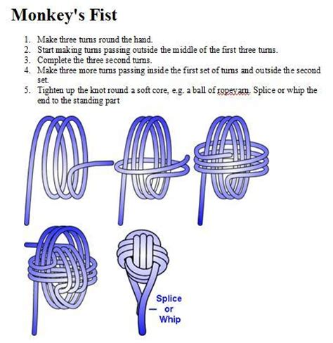 monkey fist instructions   Sea Scout Ship 502
