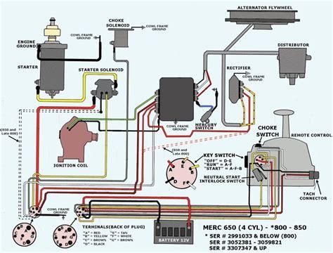 mercury outboard wiring diagram thread trouble starting 1971 mercury outboard mercury 650