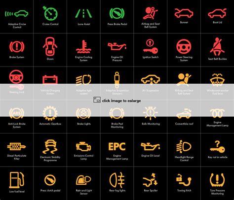 Dash Warning Lights by Nissan Micra Warning Lights