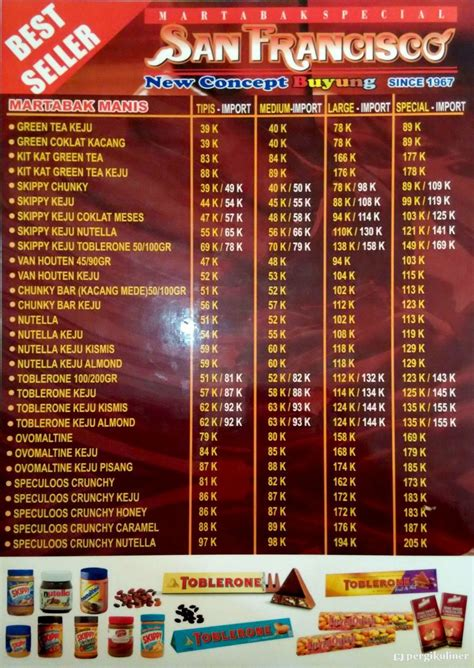 deretan penjual martabak  terkenal  indonesia kaskus