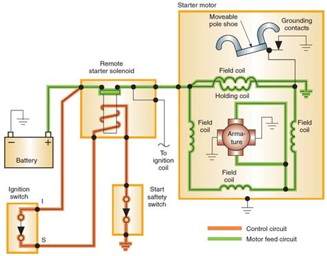 ignition starter switch wiring diagram with solenoid