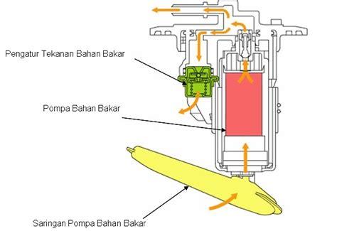 Pompa Injeksi Vario 125 Afastworld Pompa Bensin Honda Supra X 125 Injeksi