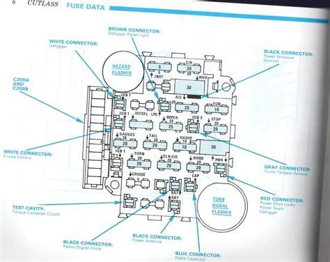 1972 Cutlass Supreme Fuse Box Online Wiring Diagram