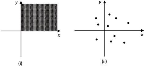 relasi konsep matematika koma
