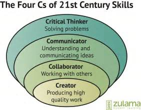 Education 21st Century Essay by Embracing 4c S Skills For The 21st Century With Image 183 Clkoh 183 Storify
