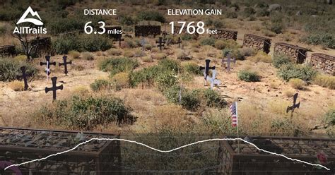 Where Was Granite Mountain - granite mountain hotshots memorial trail arizona alltrails