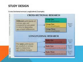 introduction to research ppt