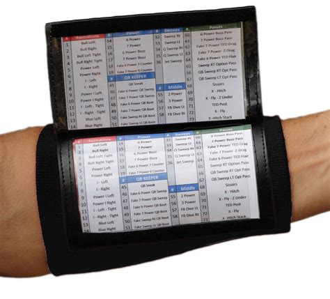 wrist coach template images