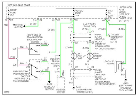 chevy neutral safety switch wiring diagram 4l60e wiring