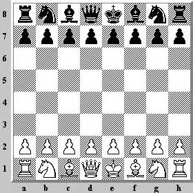 Set up a chess board what a properly set up chess board looks like