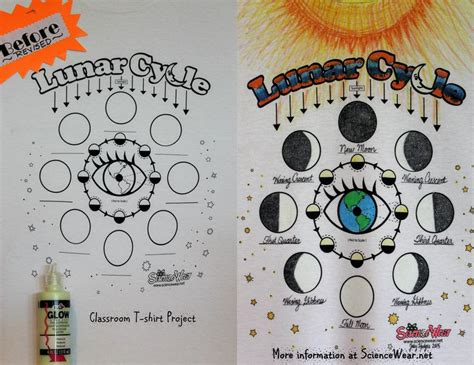 the fabric of your the five cycles of change books 1000 images about lunar cycle moon phases on