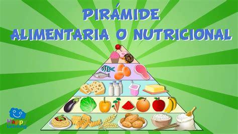 piramide de alimentos alimentaci 243 n sana la pir 225 mide alimentaria