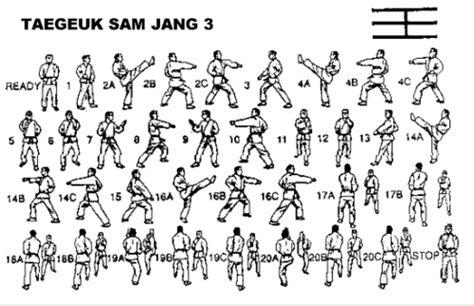 pattern for yellow belt in taekwondo poomse patterns