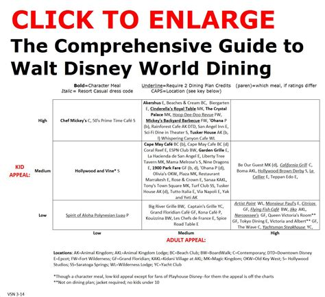 the 2018 author s journal your comprehensive guide to a wildly successful year of authorship comprehensive planners for creatives and entrepreneurs books the comprehensive guide to walt disney world dining