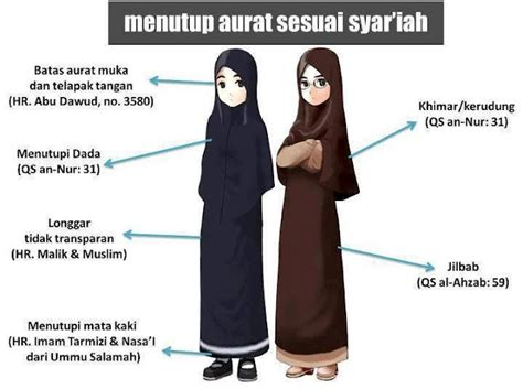 30 Keringanan Wanita Menurut Syariat apakah jilbab gaul sesuaikah dengan syariat agama islam