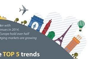 customer behavior top  global trends shaping
